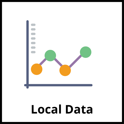 more information on local data